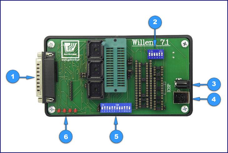 Opis złącz w programaotorze Willem 7.1
