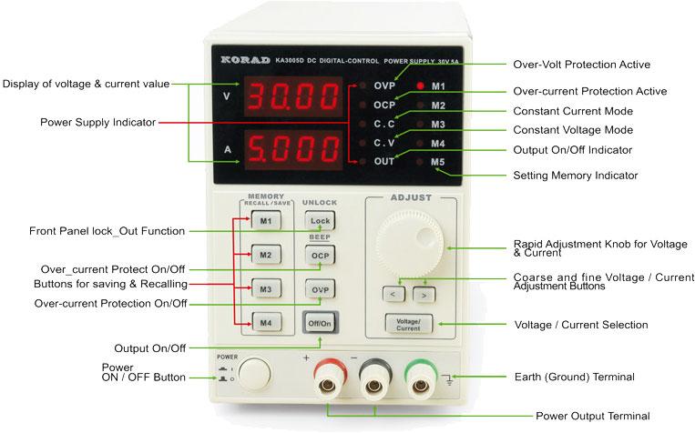 KA6005P zasilacz laboratoryjny 0-60V 0-5A 300W USB RS232 Korad