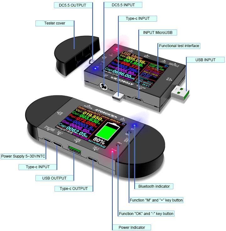 UD24 wielofunkcyjny miernik DC USB ELEK-206 ELEK206